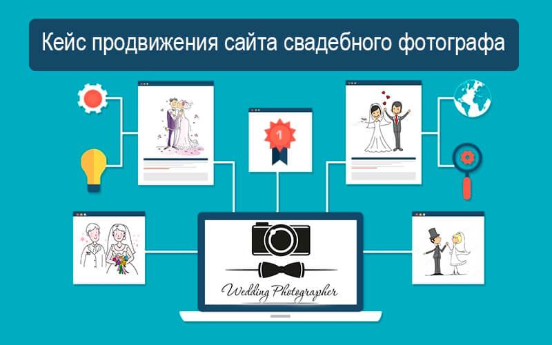 Раскрутка сайтов с кириллическими именами бескровная раскрутка сайта продвижение сайтов send message